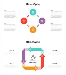 Diagrama del proceso del ciclo de rotación_00