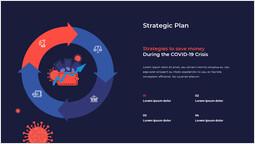 Piano strategico PWC PWAR_2 slides