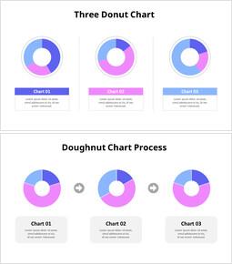 Three Division Donut Chart_10 slides