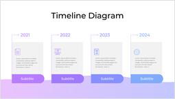 Diagramma della sequenza temporale PPT Design_1 slides