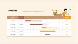 Sequenza temporale Progettazione della pagina_2 slides