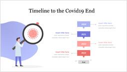 Timeline fino alla fine del Covid19 Sfondo PPT_1 slides