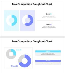 Confronto di due grafici a ciambella_12 slides