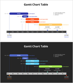 Gantt Chart Table_2 slides