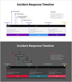 Incident Response Timeline_2 slides