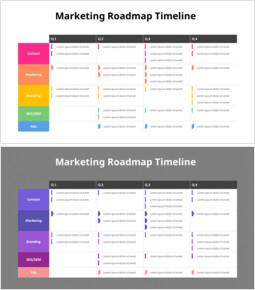 Marketing Roadmap Timeline_2 slides