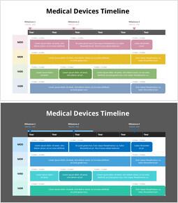 Medical Devices Timeline_2 slides