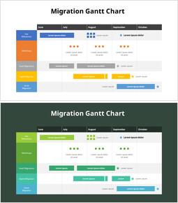Migration Gantt Chart_2 slides