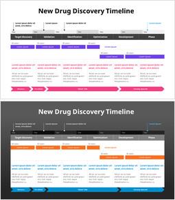 Zeitleiste für die Entdeckung neuer Medikamente_2 slides