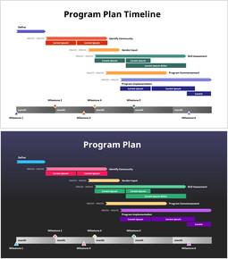 Zeitplan des Programmplans_2 slides