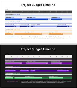Zeitplan für das Projektbudget_2 slides