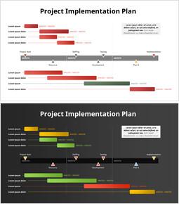Projektdurchführungsplan_2 slides