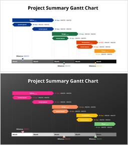 Projektzusammenfassung Gantt-Diagramm_2 slides