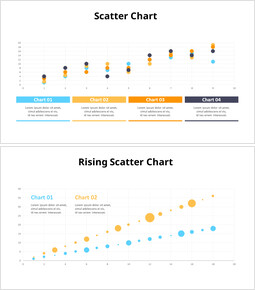 Rising Scatter Chart_10 slides