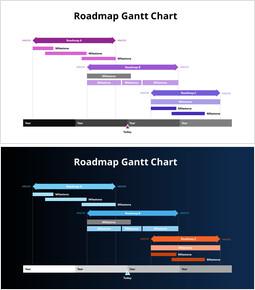 Roadmap Gantt Chart_2 slides