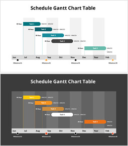 Schedule Gantt Chart Table_2 slides