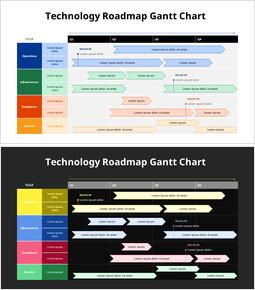 Technology Roadmap Gantt Chart_2 slides