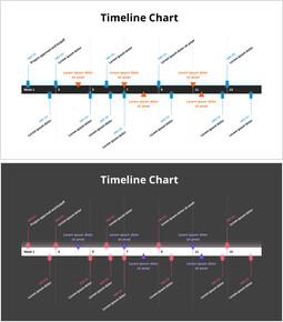 Graphique chronologique_2 slides