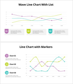 Wave Line Chart With List_00