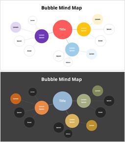 バブルマインドマップ_2 slides