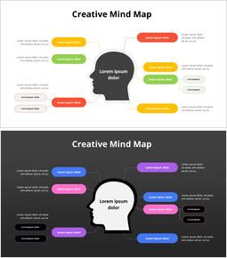 クリエイティブマインドマップ_2 slides
