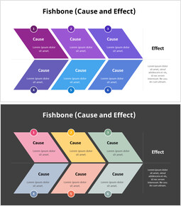 Lisca di pesce (causa ed effetto)_2 slides