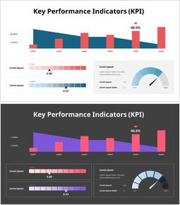 핵심 성과 지표(KPI)_2 slides