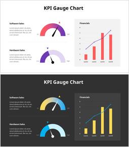KPI 게이지 차트_2 slides
