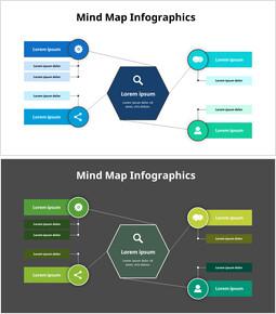 マインドマップのインフォグラフィック_2 slides
