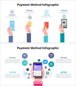 Diagramma infografico del metodo di pagamento_4 slides