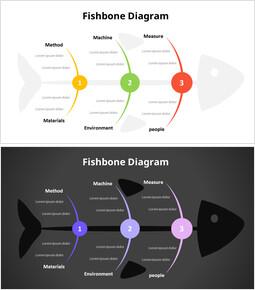 Diagramma a lisca di pesce reale_2 slides