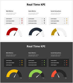 실시간 KPI_2 slides