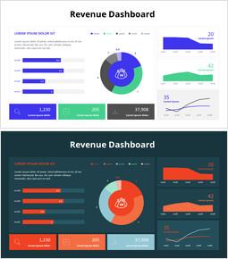수익 대시보드_2 slides