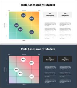 Matrice d\'évaluation des risques_2 slides