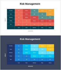 Gestion des risques_2 slides