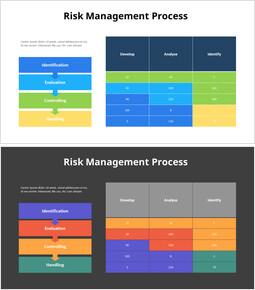 Processus de gestion des risques_2 slides
