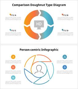 Diagramma di infografica ciambelle rotanti_4 slides
