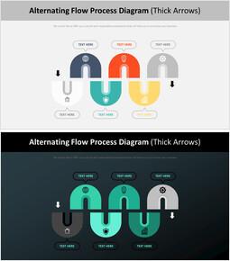 Alternating Flow Process Diagram (Thick Arrows)_00