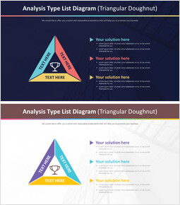 분석 유형 목록 다이어그램 (삼각형 도넛)_00