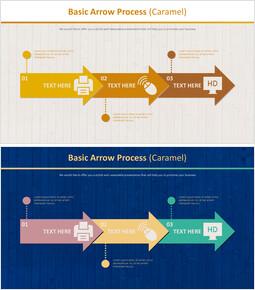 Basic Arrow Process Diagram (Caramel)_00