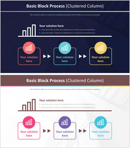 Basic Block Process (Clustered Column)_00