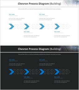 쉐브론 프로세스 다이어그램 (빌딩)_00