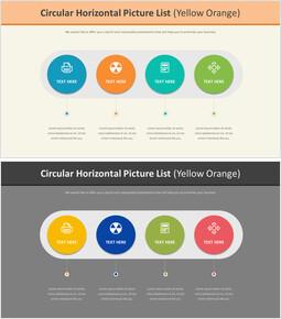 원형 수평 사진 목록 다이어그램 (노란색 주황색)_00