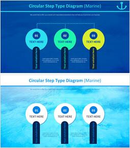원형 단계 유형 다이어그램 (해양)_2 slides