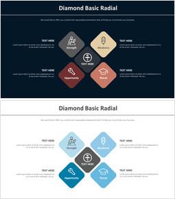 다이아몬드 기본 방사형 다이어그램_00