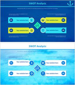 SWOT 분석 다이어그램_2 slides