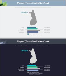 (핀란드)의 지도 바 차트 다이어그램_00