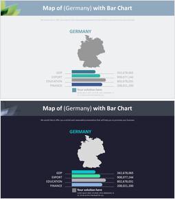 바 다이어그램이 있는  (독일)의지도_00