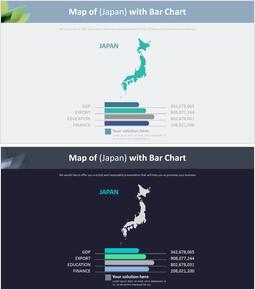 바 차트 다이어그램 (일본)의지도_00