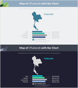 Map of (Thailand) with Bar Chart Diagram_00